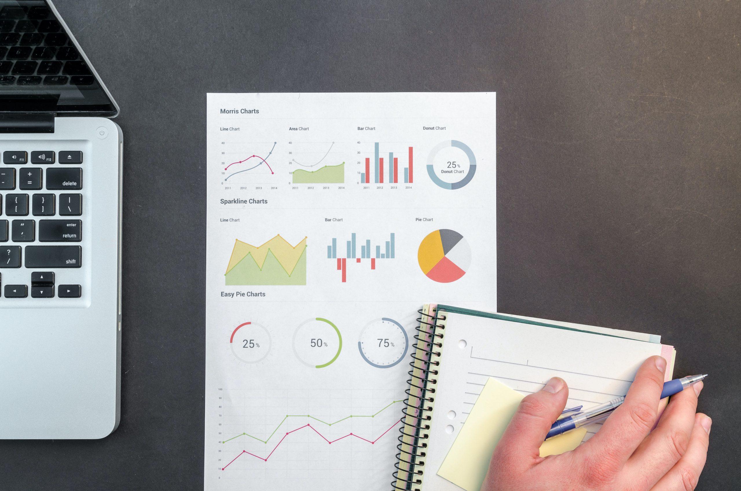 5 claves para aumentar el ROI de tu Marketing
