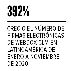 Estadística firmas electrónicas 2020
