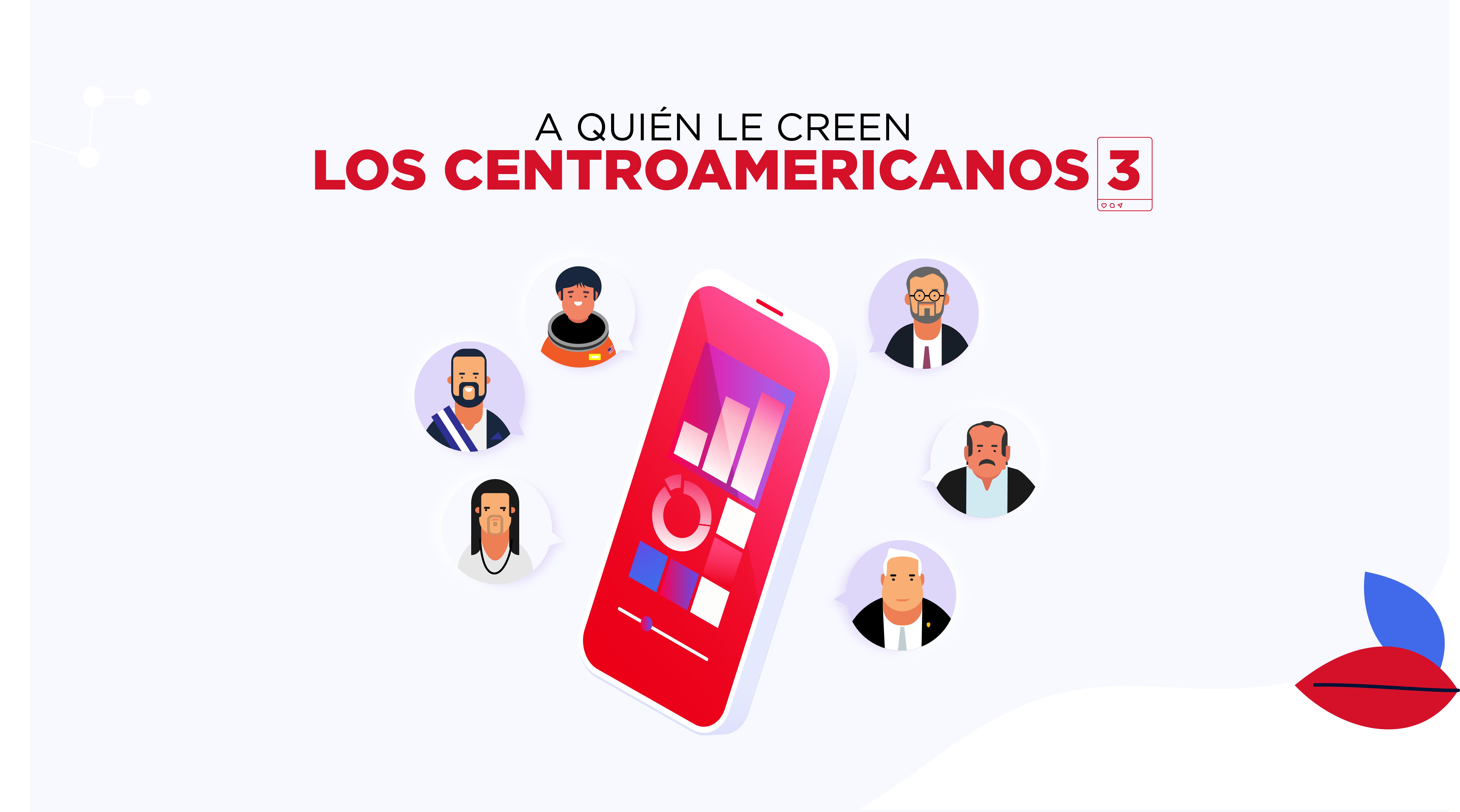 ¿A quién le creen los centroamericanos?